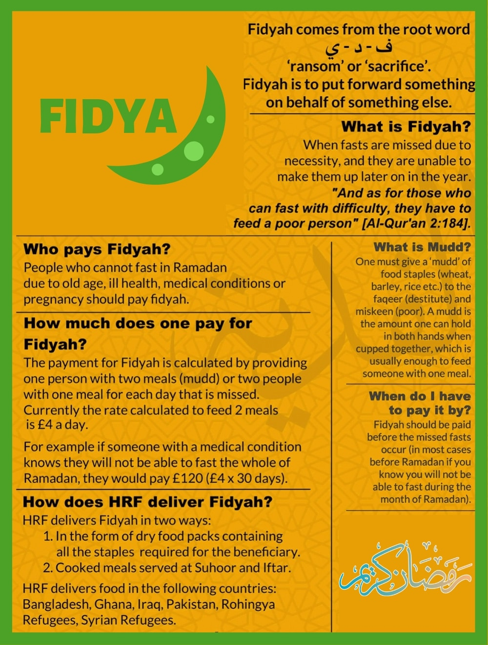 Fidya and Kuffrah 2019 guide full
