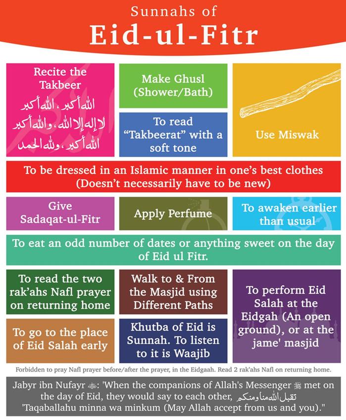 sunnah to follow on eid