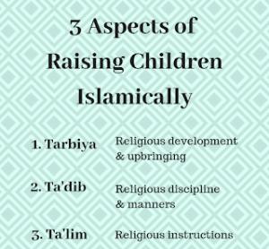 Raising children in islam (5)